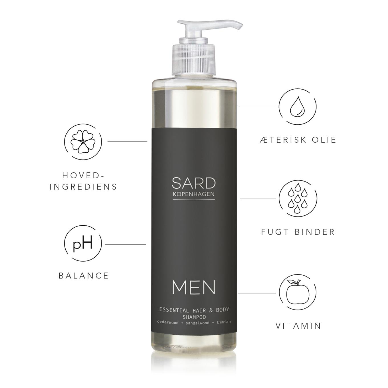 sard kopenhagen shampoo