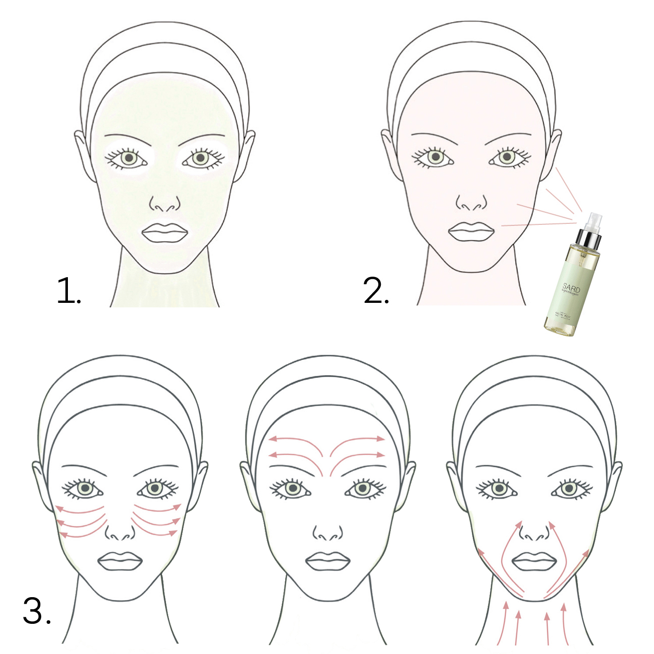 face sketches how to use